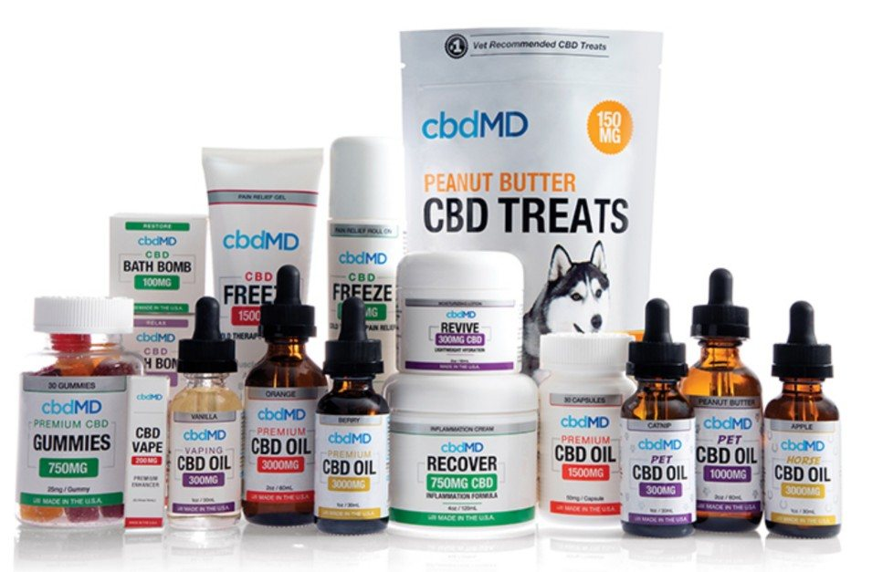 Where To Buy CBD Oil – A Look At The Best CBD Oil Brands In