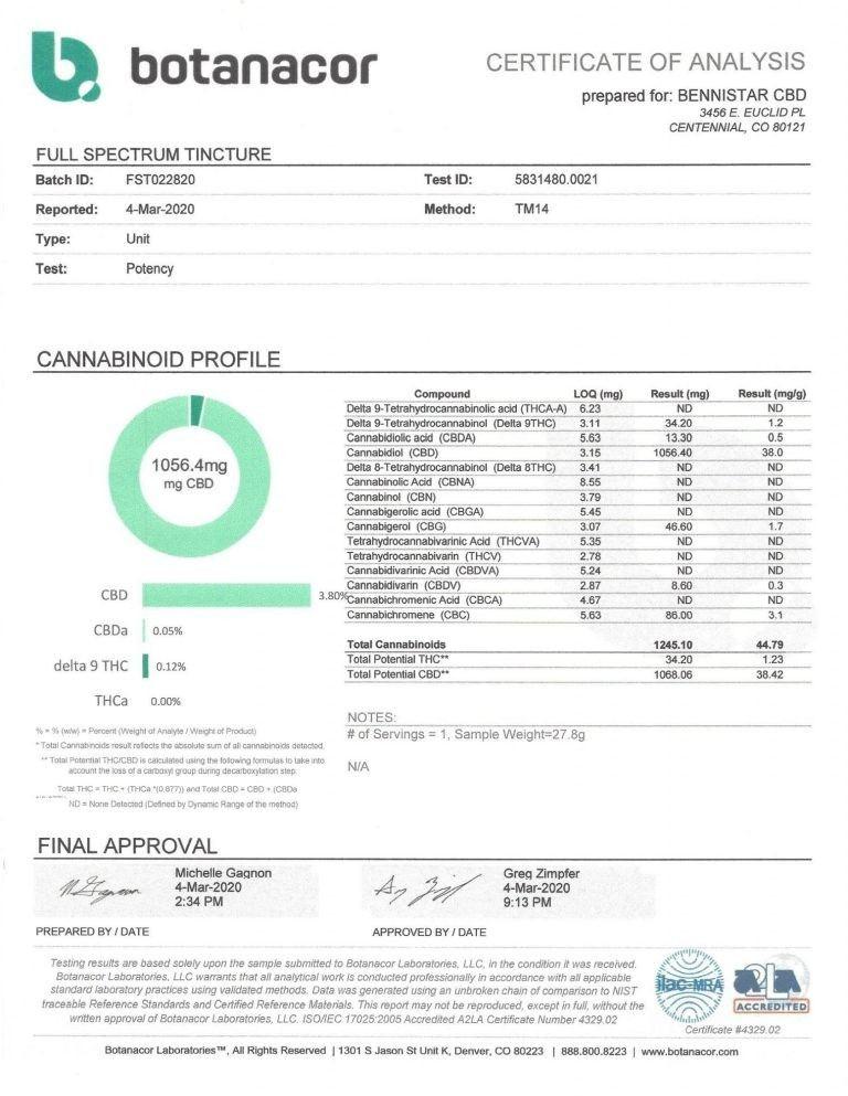 bennistar cbd lab testing